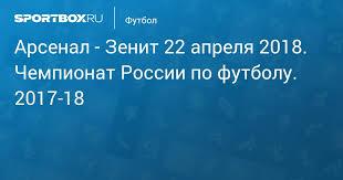Арсенал - <b>Зенит</b> (3:3) 22 апреля <b>2018</b>. Чемпионат России 2017 ...