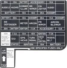 1991 nissan 240sx fuse box diagram 1991 image 350z fuse box layout 350z wiring diagrams online on 1991 nissan 240sx fuse box diagram