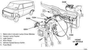 1990 chevy 1500 fuse box diagram 1990 gmc sierra fuse box diagram 94 Chevy Fuse Box Diagram 1991 gmc fuse box diagram on 1991 images free download wiring 1990 chevy 1500 fuse box 94 chevy fuse block diagram