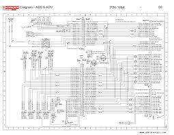kenworth wiring diagram kenworth image wiring diagram wiring diagram kenworth wiring home wiring diagrams on kenworth wiring diagram