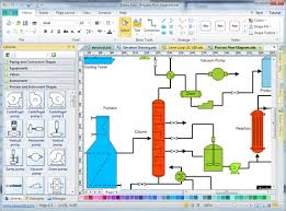 process flow diagram   draw process flow by starting with pfd    process flow diagram software