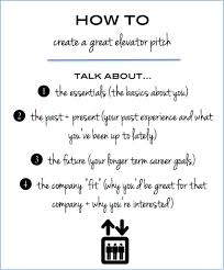 how to create an elevator pitch and an example of an elevator how to create an elevator pitch