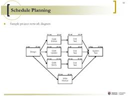images of network diagram project management   diagramsnetwork diagram project management photo album diagrams