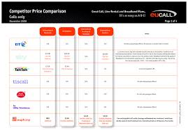 5 Psychological Studies on <b>Pricing</b> That You Absolutely MUST Read