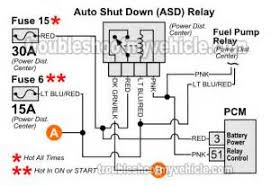jeep grand cherokee starter wiring diagram images jeep cj grand cherokee starter wiring diagram 1993 1995 auto shut down asd wiring diagram jeep 4 0l