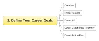 essays on careermba prep school digital – mba prep school one question appears consistently in just about every  tag archives  career goals essay