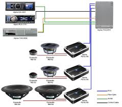 car sound system setup diagram in wall speakersin wall speakers car sound system setup diagram in wall speakersin wall speakers