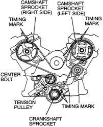 2002 mitsubishi montero sport fuse box diagram 2002 mitsubishi engine diagrams mitsubishi wiring diagrams cars on 2002 mitsubishi montero sport fuse box diagram