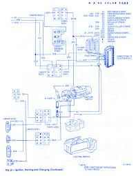 ford thunderbird general 1968 electrical circuit wiring diagram ford thunderbird general 1968 electrical circuit wiring diagram