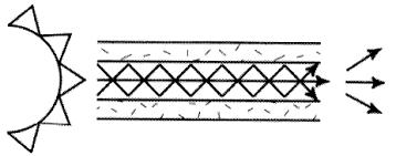 <b>Fiber Optic</b> Cable single-mode multi-mode Tutorial