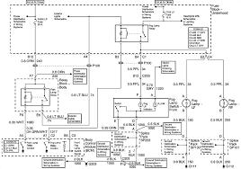 similiar 97 jeep fog light relay keywords s10 fog light wiring diagram fog wiring harness wiring diagram images · pin relay