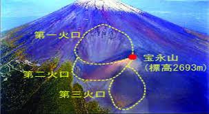 「1707年- 富士山宝永山」の画像検索結果