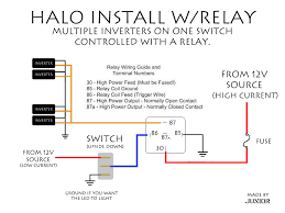 halo wiring basics specifics and examples dodge charger forums note on the supplied black connectors