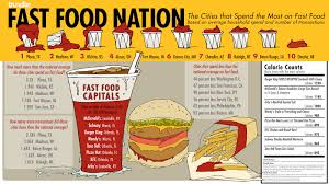 fast food nation essay junk food fast food 3 638 jpg cb