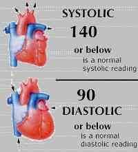 insulin-and-blood-pressure.jpg