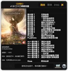 Sid Meier's Civilization 6: Трейнер/Trainer (+22) [1.0] {FLiNG}