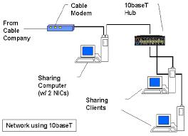 lan wiring 10baset network diagram