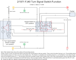 hazard turnsignal operation electrical how the turn signal and hazard circuits work
