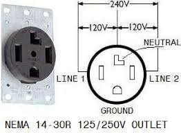 connecting portable generator to home wiring prong and prong newer homes have 4 prong 125 250v drier outlet nema 14 30r it provides a separate ground hole besides l1 l2 and n see diagram