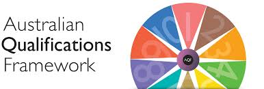 n qualifications framework n qualifications n qualifications framework n qualifications framework