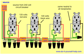 wiring diagrams multiple receptacle outlets do it yourself help com diagram for a double receptacle circuit