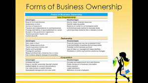 fashion basic forms of business organizations fashion basic forms of business organizations