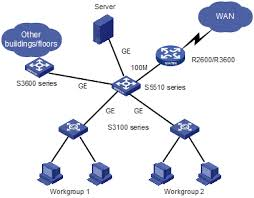 images of ethernet network diagram   diagrams image