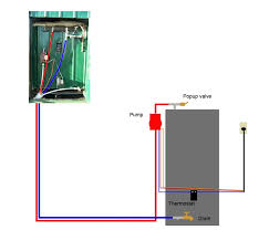 wiring diagram for an electric water heater the wiring diagram intertherm water heater wiring diagram nodasystech wiring diagram