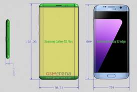 Samsung Galaxy S8: Μεγέθη, τιμές και ημερομηνία κυκλοφορίας ...
