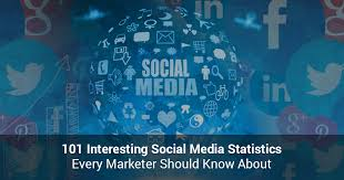 101 Interesting Social Media Statistics Every Marketer Should Know ...