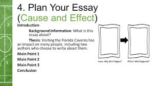 winners train losers complain fsa writing game plan ppt plan your essay description introduction background information what is this essay