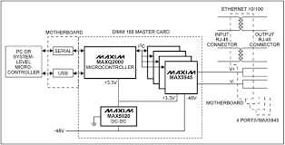reference design for power over ethernet  poe  midspan or endpoint    block diagram of the reference design that features the max poe network controllers