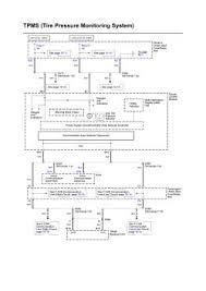 2005 hyundai tucson brake light fuse wiring diagram for car engine 1950 cadillac wiring diagram additionally workhorse 3 wiring diagram also 2010 besides hyundai santa fe fuse