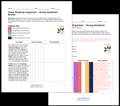 young goodman brown summary analysis from the the teacher edition of the litchart on young goodman brown ldquo