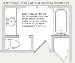 designing bathroom layout: brilliant decoration bathroom layout designer bathroom
