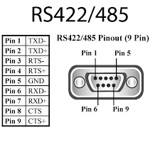 usb to rs232 adapter wiring diagram facbooik com Usb To Rs232 Wiring Diagram how to usb rs232 to rj45 interface pinout hardware canucks usb to rs232 circuit diagram