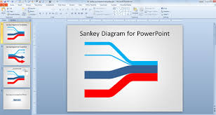 create sankey diagrams in powerpoint with free templateaccordingly to sankey diagrams com  a sankey diagram says more than pie charts  they have published lo of different examples on sankey diagrams that