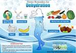 Images & Illustrations of dehydration
