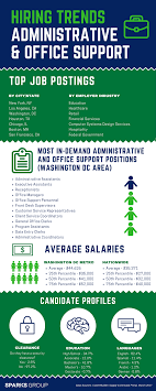 job market trends career advice and hr news sparks group 2017 hiring trends office and administrative