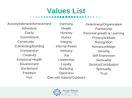 christine comaford archives smarttribes institute official site identify the words on the list of values which were not being honored for you during the time you described which of these words were clearly not present