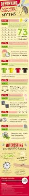 debunking common mosquito myths visual ly