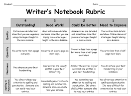 my top ten list writing lessons and resources scholastic writer s notebook teacher assessment rubric