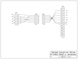 rs to rj wiring diagram wiring diagram and hernes rj45 to db9 pinout image about wiring diagram