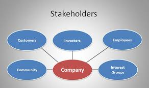 stakeholder map templatestakeholder shapes