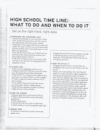 yourmomgoes2college the college project timeline and plan