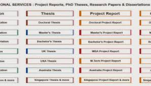 Thesis Topics Consultation Services   Master Educational Services Thesis Consultation Services