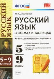 """Книга: """"Русский язык в схемах и таблицах. 5-9 классы. Ко всем ..."""