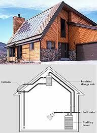 Solar House Plans