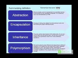 define oop and the 4 principles of oop mp4 define oop and the 4 principles of oop mp4