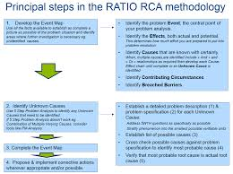 engineering manufacturing technical services what rca methods for a more detailed presentation of this methodology click on the following link ratio rca methodology and for examples of completed event maps click on
